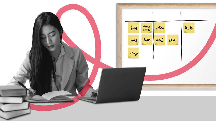Kanban Board – The number one productivity tool for visualizing tasks